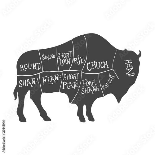 Valokuvatapetti Bison Silhouette with Meat Cut Scheme. Vector