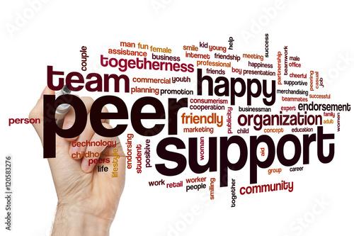 Peer support word cloud Wallpaper Mural