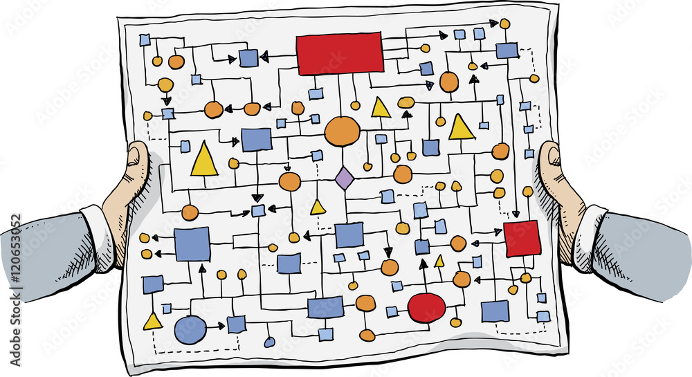 Fototapety, obrazy: A cartoon of two arms holding a tangled, complicated flow chart on paper.