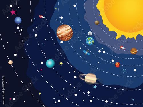Foto op Aluminium Kosmos Planets of Solar System