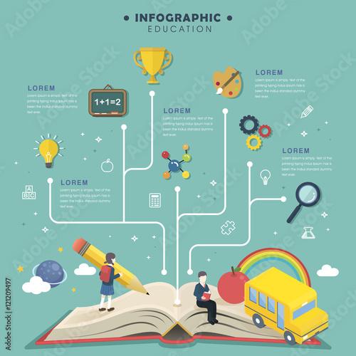 Photo  Education infographic flat design