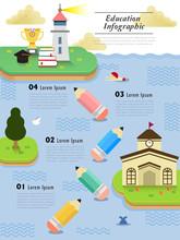 Education Infographic Flat Design
