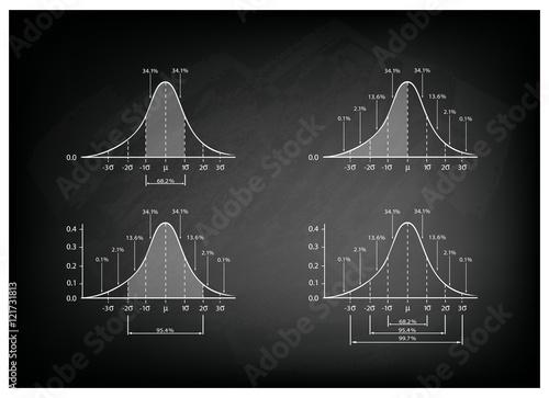 Fototapeta Set of Standard Deviation Chart on Chalkboard Background obraz na płótnie