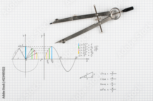 Sine function - maths concept