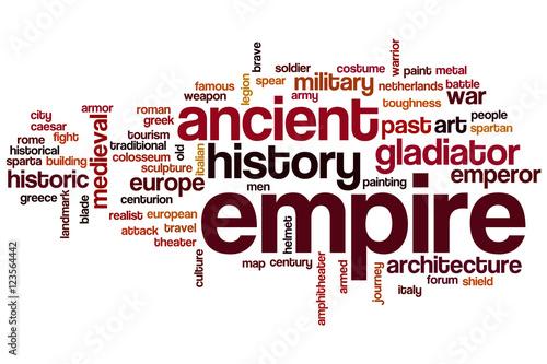Photo Empire word cloud