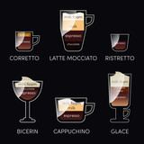 Set of coffee menu infographic with a different cups. Drinks in vintage style on blackboard for coffee map. Lettering with cup for cafe menu. Vector illustration