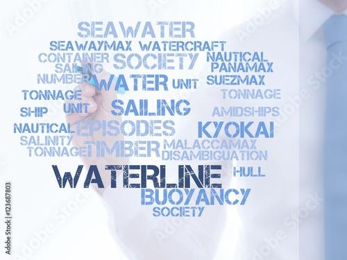 Fotografía  Waterline