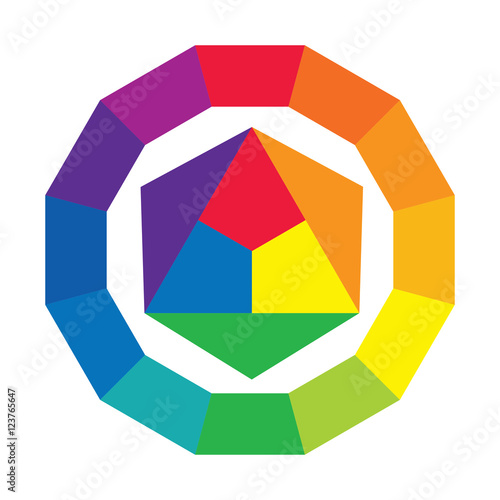 Color Wheel Primary Colors Red Yellow Blue Secondary Colors