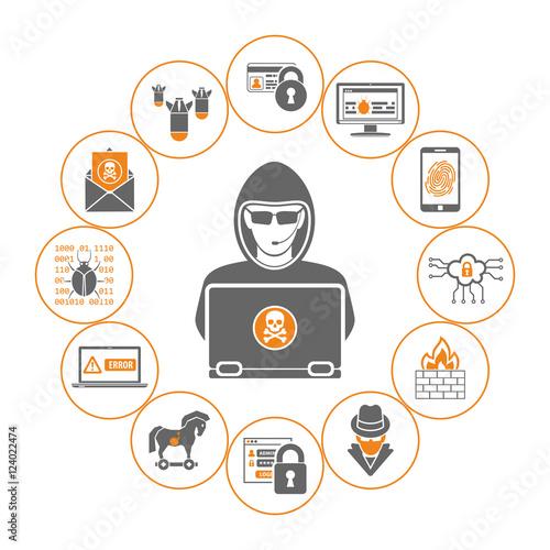 Fotografía  Cyber Crime Concept