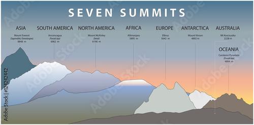 Fotografie, Tablou Seven summits