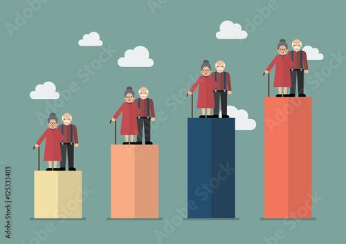 Fotografía  Aging population