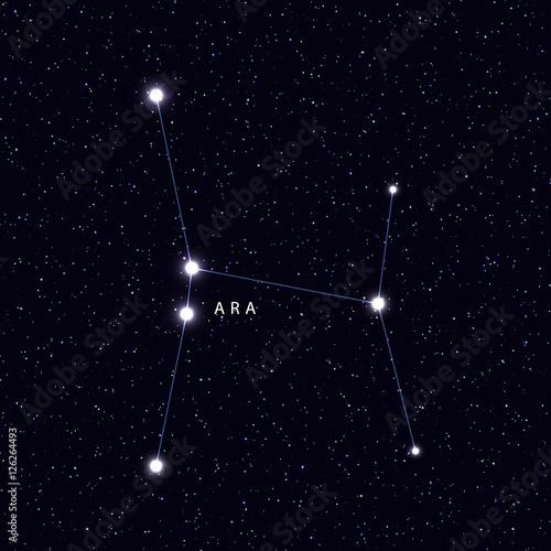 Zdjęcie XXL Sky Map z nazwą gwiazd i konstelacji. Konstelacja symbolu astronomicznego Ara