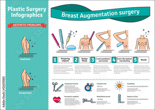 Vector Illustrated set with breast augmentation surgery Wallpaper Mural