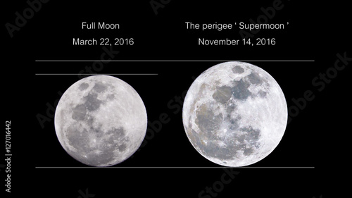SuperMoon vs. Full Moon Comparison 2016 Canvas Print