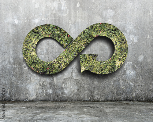Fototapeta Green circular economy concept obraz