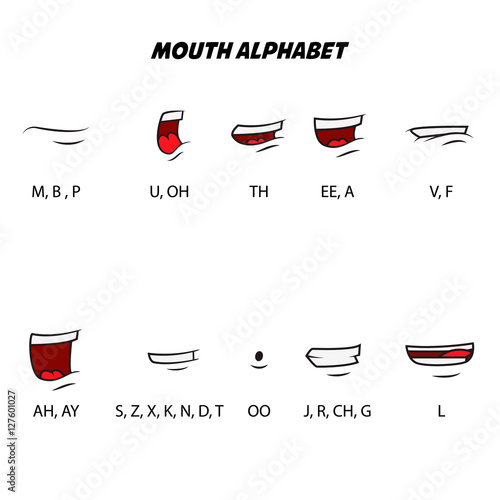 Fotografie, Obraz  Mouth alphabet