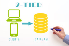 2-tier Application Or Two-tier Architecture. Clients And Database Tiers. Concept On White Background