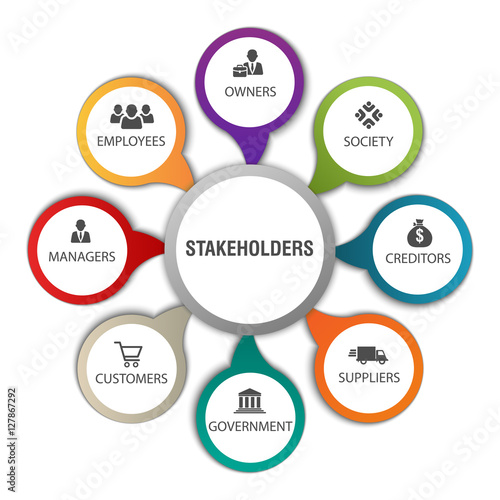 Vector Infographics Chart Depicting Various Stakeholders For