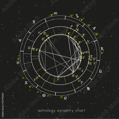 Example Of The Astrological Synastry Chart Of The Planets In The
