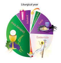 Liturgical Year Cycle, Or Church Year. Color Wheel Diagram Vector Illustration.