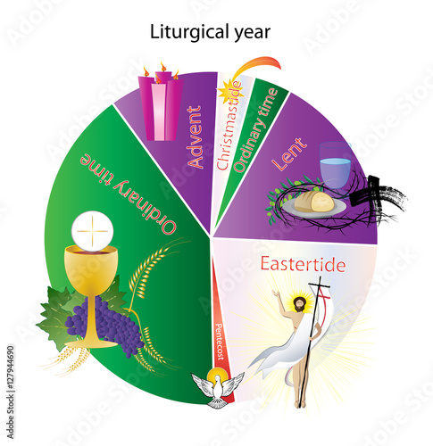 Liturgical Year Cycle Or Church Year Color Wheel Diagram Vector