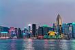 Skyline and Victoria Harbor of HK