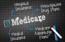 Chalkboard Draw :  Medicare