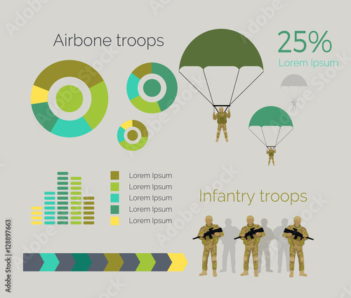 Fotografía  Airborne and Infantry Troops Infographics. Vector