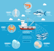 Commercial Fishing Business Pl...