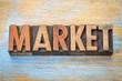 market word in wood type