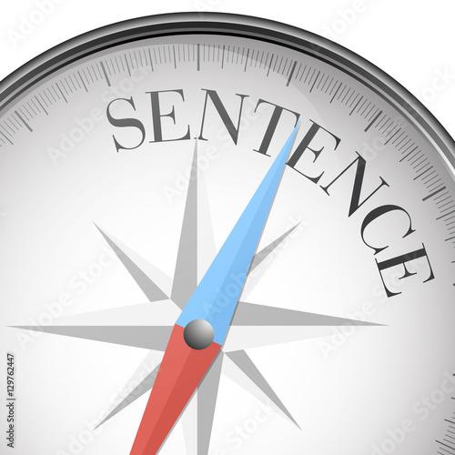Poster compass concept Sentence