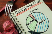 Ketogenic Diet  With Nutrition...