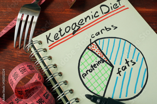 Photo  Ketogenic diet  with nutrition diagram written on a note.