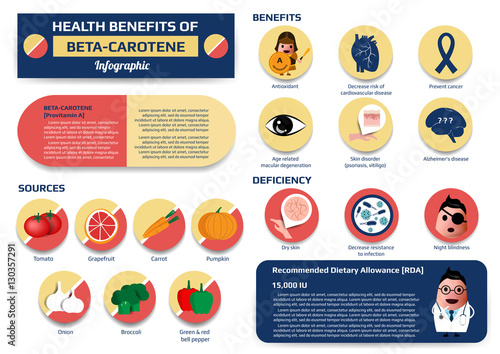 the health benefits of beta carotene Vitamin a activity one of the major benefits of watermelon beta-carotene is its vitamin a activity your body breaks down each beta-carotene molecule into two molecules of.