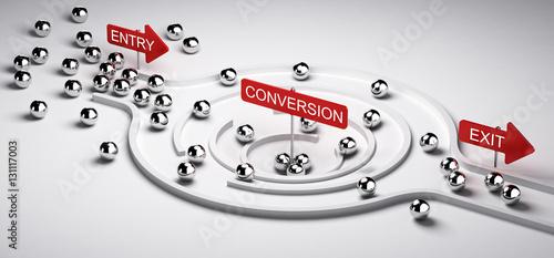 Marketing Conversion Funnel Fototapet