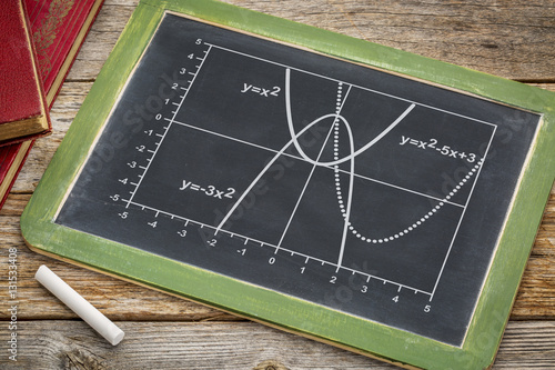 quadratic functions graph