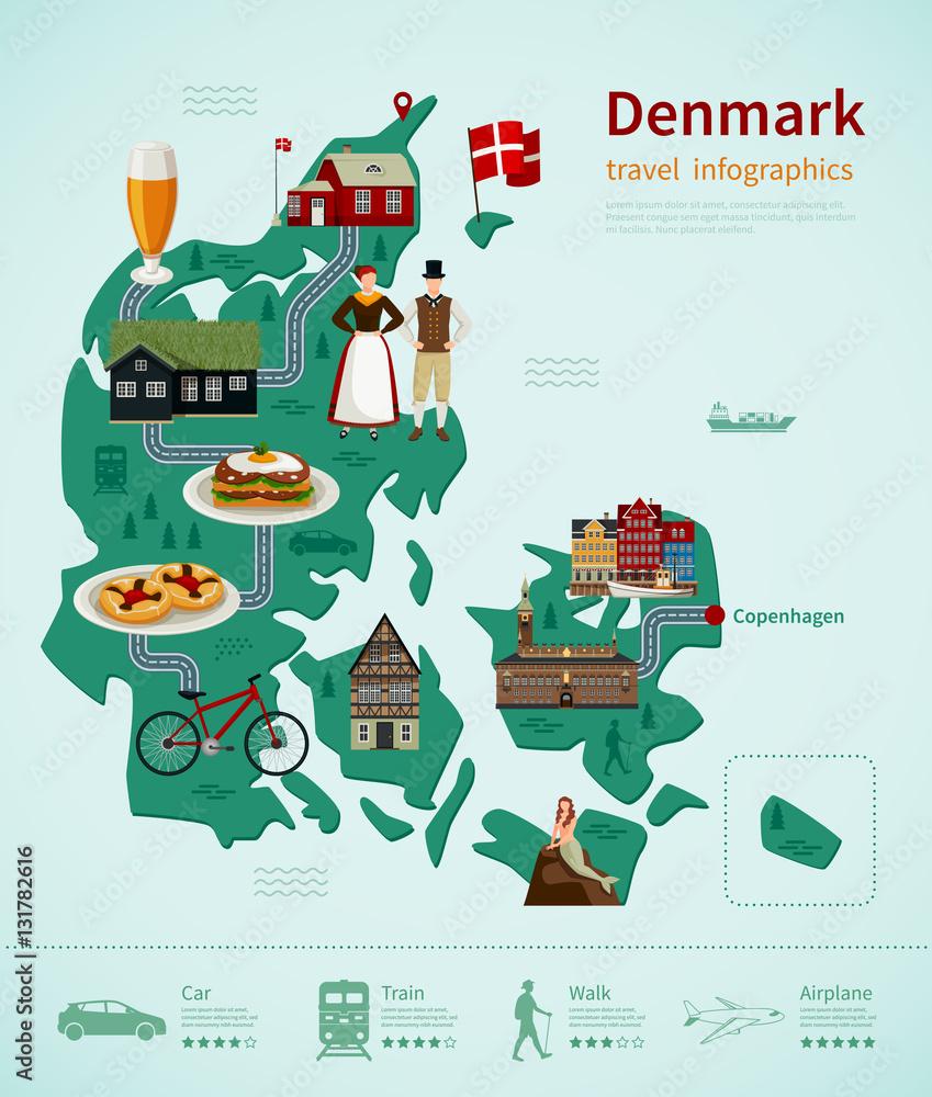 Fotografie, Obraz Denmark Travel Infographics
