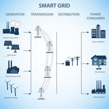 Smart Grid Concept Industrial ...