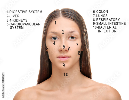 Young woman with acne face map on white background. Skin care