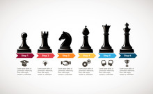 Chess - Business Growth Strate...