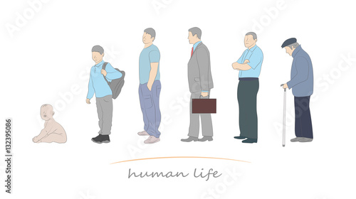 Fotografía  human life at different ages. vector illustration