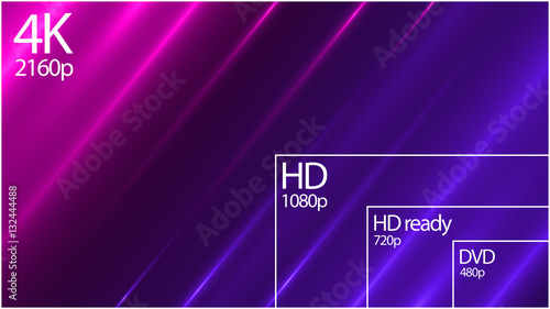 4K resolution display with comparison of resolutions