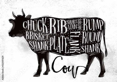 Fotografie, Obraz  Beef cutting scheme