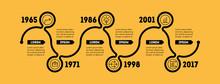 Horizontal Infographic Timelin...