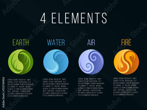 Nature 4 elements in circle yin yang abstract icon sign Fototapet