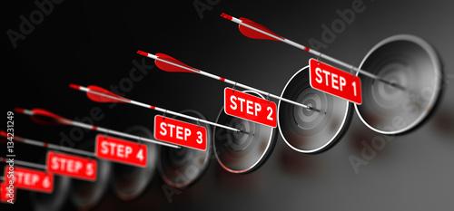Fotografie, Obraz  Steps for Achieving Goal