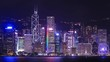 Time-lapse of Hong Kong city, view from Victoria Harbour