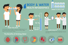 Drinking Water For Health Care And Body Water Balance. Vector Il