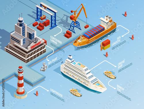 Sea Port Isometric Infographics Canvas Print