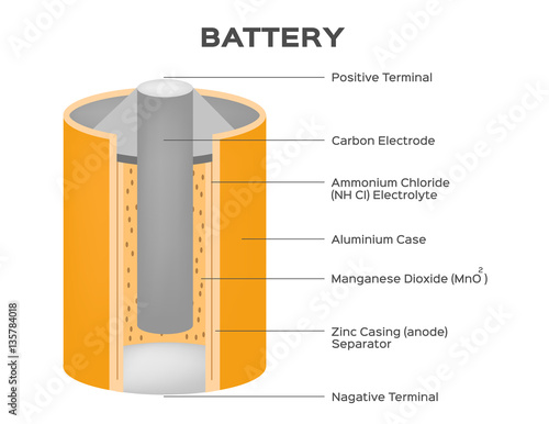 dry cell battery vector diagram Stock Vector   Adobe StockAdobe Stock
